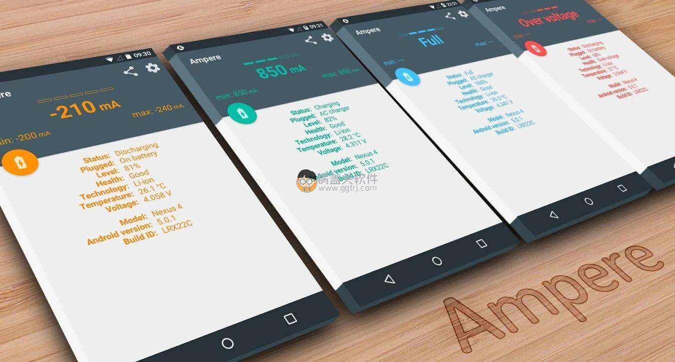 Android Ampere(充电测评)v3.38 高级版 充电测评 第1张